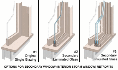 Commercial interior storm window for condensation reduction