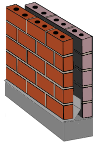 Masonry cavity or drainage wall