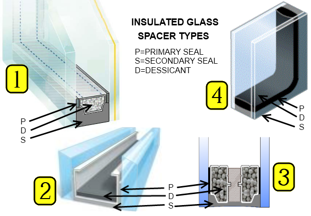 Glazed Insulated Units : Insulating glass spacer types
