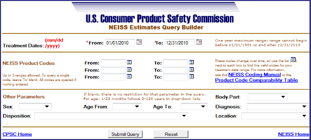 Neiss-National Electronic Injury Surveillance System tracks child window falls