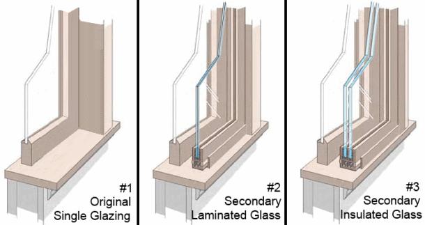 Types of interior storm windows