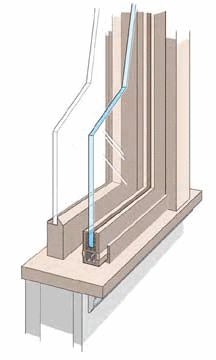 Secondary window, also called a commercial interior storm window